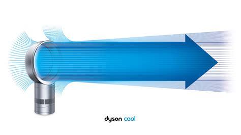 are dyson fans quiet explore dyson cool fans quiet and powerful airflow