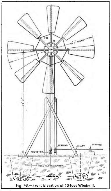 windmill diagram american windmill diagram american free engine image for
