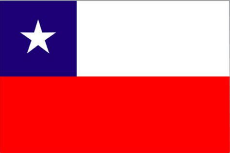 chile flag vs texas blogpost chile flag confused for texas flag on texan ballot