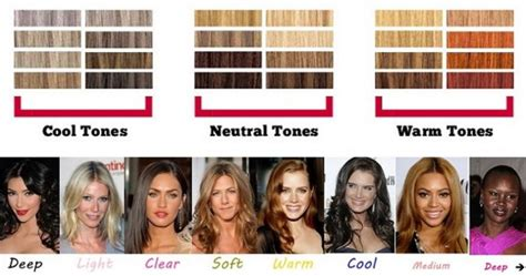 what color to die hair according skin color choose the best hair colour for your type of skin tone