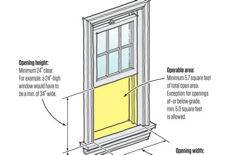 building regulations bathroom windows replacement windows and the code jlc online codes and