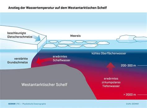 idw bild zu antarktis w 228 rme kommt aus der tiefe
