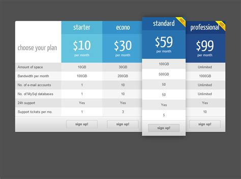 26 best saas tables images on pinterest pricing table interface css3 responsive wordpress compare pricing tables by