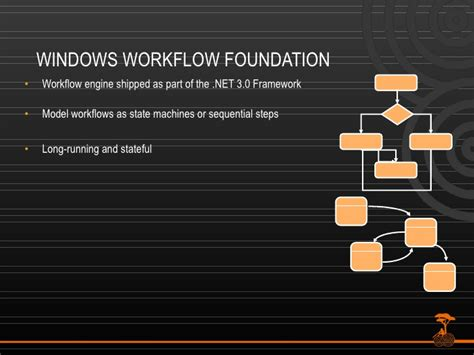 windows workflow foundation 3 0 building workflows for sharepoint 2010 with sharepoint