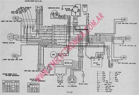 honda cg 125 wiring diagram on honda free