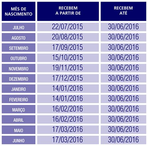 tabela do pis 2016 e 2017 tabela do pagamento pasep 2016 new style for 2016 2017