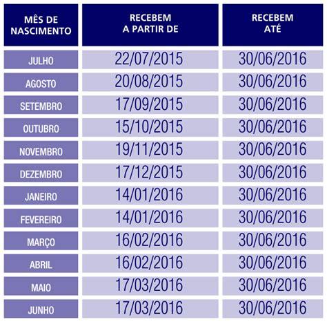 tabela do pis 2016 2017 tabela pis 2019 confira o seu abono salarial 2019 aqui