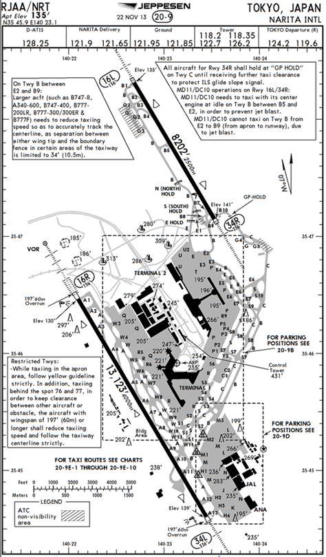jeppesen airport diagram miit us petal diagram ferrite phase diagram g b