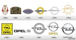 Opel Origin A Varr 243 G 233 Pt蜻l Az Astr 225 Ig 150 233 Ves Az Opel