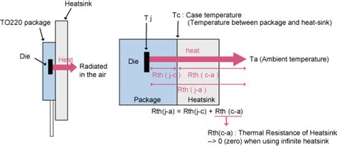 thermal diode temperature measurement power dissipation of power mosfet electrical engineering stack exchange