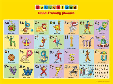Letterland Worksheets by Downloads Letterland Child Friendly Phonics