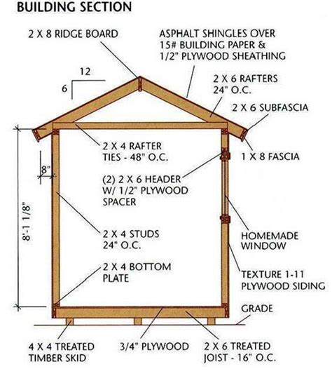 Shed Components by 8 215 12 Storage Shed Plans Blueprints For Building A