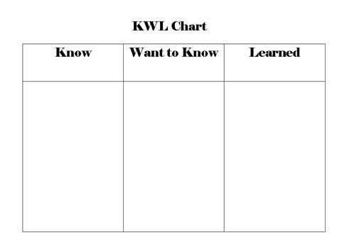 Printable Kwl Chart Lesson Plans Understanding Poverty Through Numbers