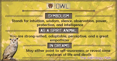 Owl Meaning And Symbolism The Astrology Web The Owl Meanings