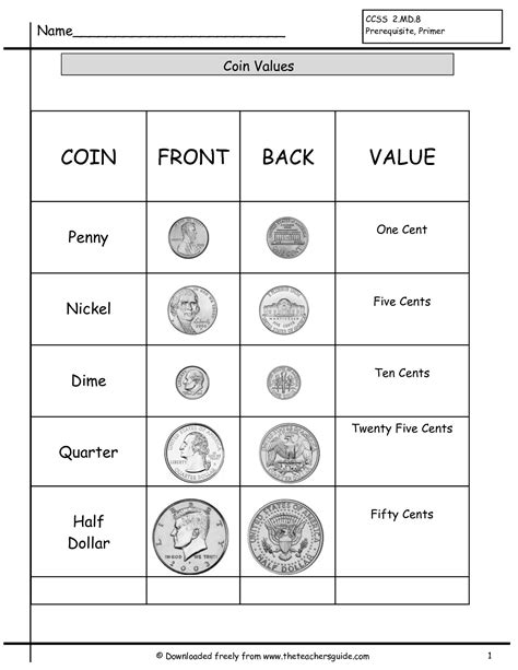 Coin Values Worksheet by Counting Coins Worksheets From The S Guide