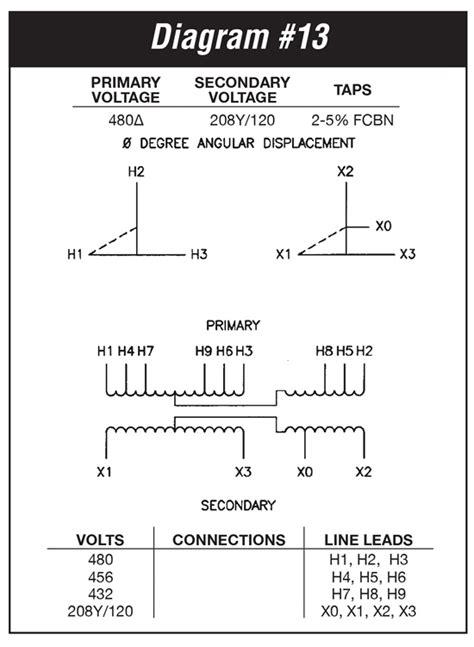 cutler hammer motor starter wiring diagram ewiring