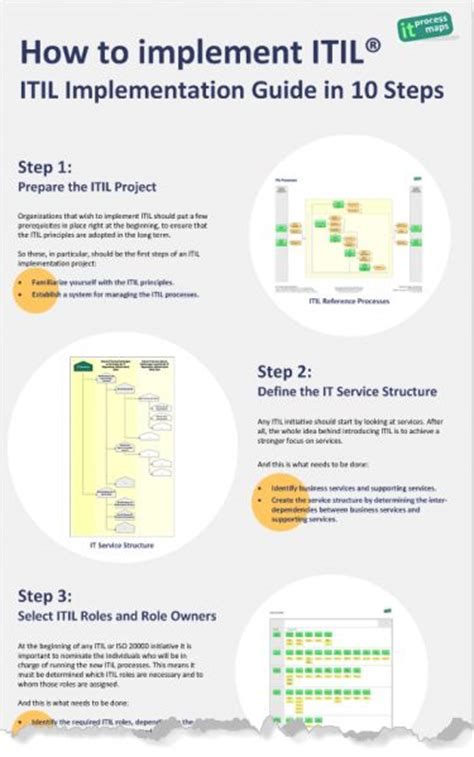 how to implement itil itil implementation with process