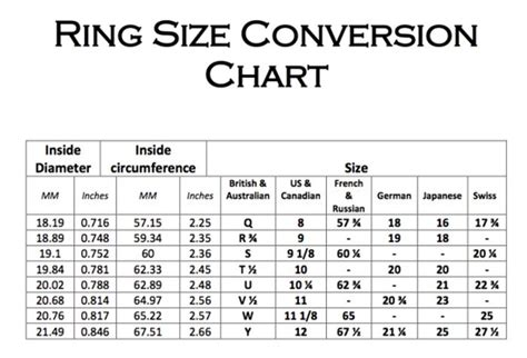 shoes size chart pakistan to uk ring sizer chart uk know your pk ring size magnetic ring