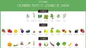 calendrier des fruits et l 233 gumes de saison septembre