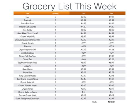 printable budget shopping list healthy grocery list on a budget grocery list template