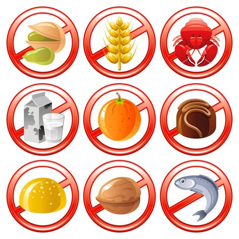 food allergies should you get tested for quot food reactions quot toronto integrative functional