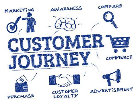 voice of the customer journey from novice to expert books was hat die customer journey mit prozessmanagement zu tun