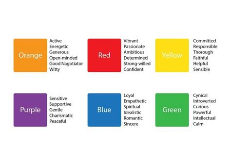 color personality test what is your personality color