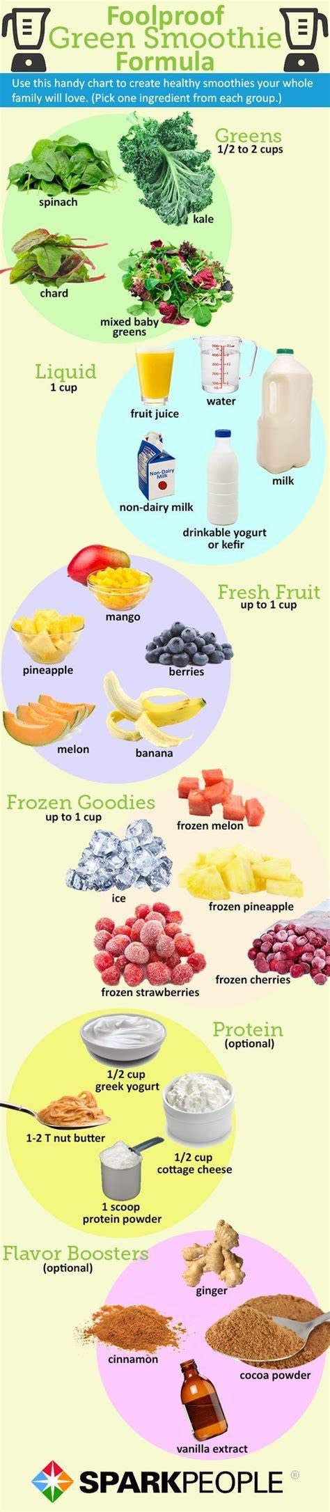 Intermarche Sugar Detox Yogurt Success by 17 Best Ideas About Clean Smoothie On