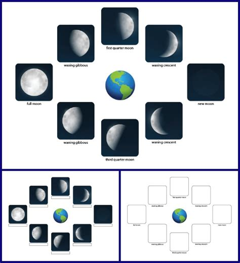 Moon Phases Worksheet by Search Results For Phases Of The Moon Worksheet