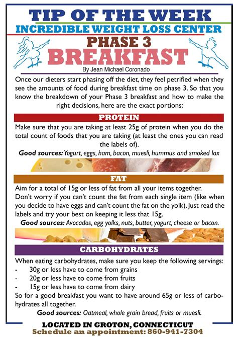 The New Metabolism Diet Also Search For 100 Fast Metabolism Diet Food List Phase 1 Dash Diet Dash Diet Phase 1 14 Days