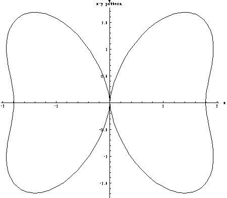 pattern race definition patdip m arbitrary length dipole pattern