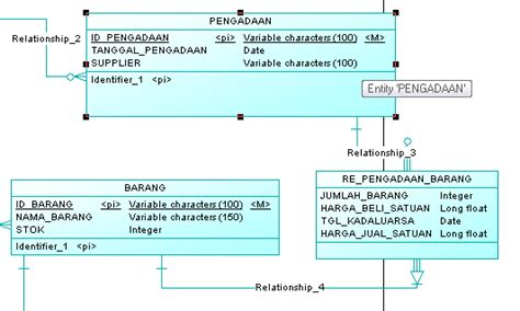 cara membuat erd database enjoy your s life cara membuat database dengan sybase