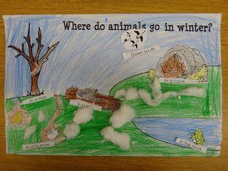winter garden preschool 31 best images about hibernation on
