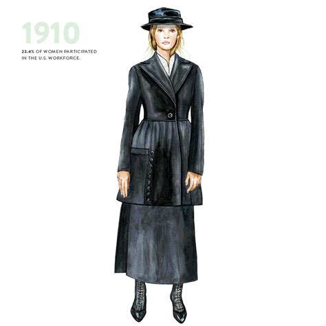Suit Dress Mba Graduation by 100 Years Of Feminist History Explained In 10 S Work