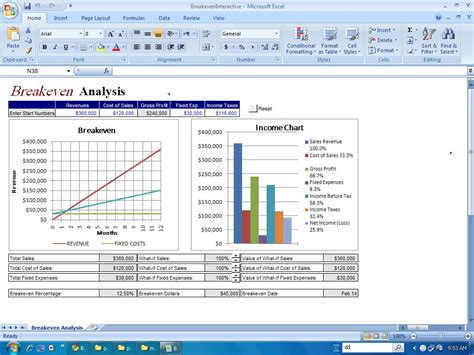 financial templates break even analysis