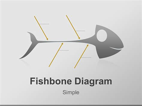 Fishbone Diagram Editable Powerpoint Template Fishbone Diagram Template Powerpoint Free