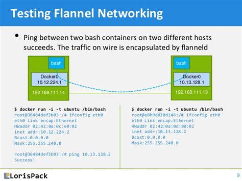 docker flannel tutorial tutorial on using coreos flannel for docker networking