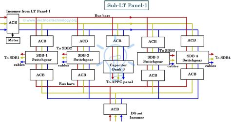 capacitor bank connection diagram power distribution in industries all you need to