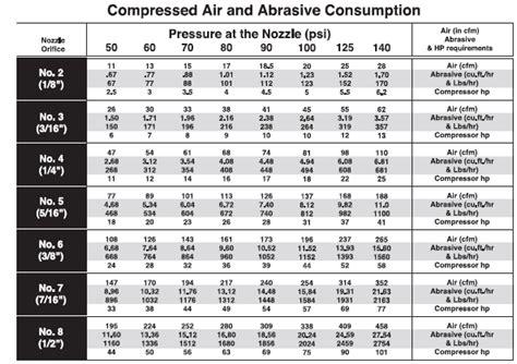 choosing an air compressor for sandblasting
