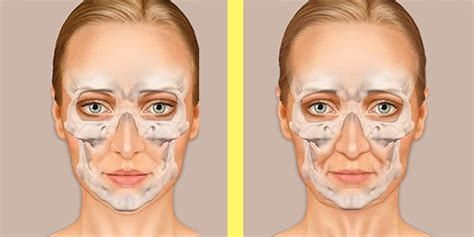 what face shape ages best how your face changes in your 20s 30s and 40s