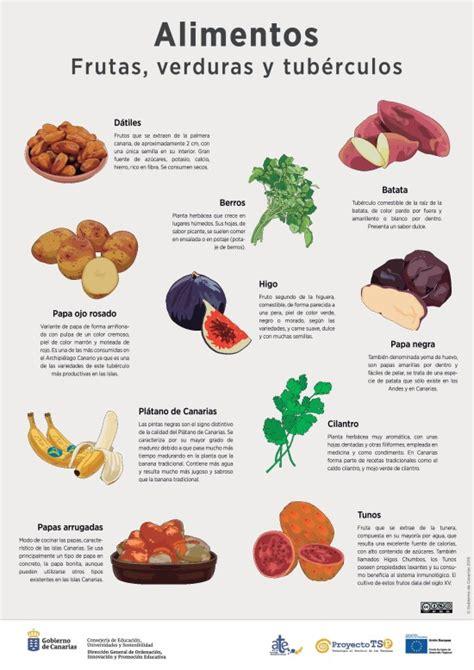 alimentos q contienen fluor l 225 mina alimentos frutas y verduras 187 recursos educativos
