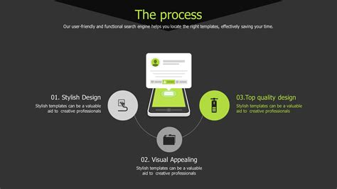 Web Design Powerpoint Template Wide Goodpello Website Design Presentation Template