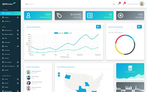 create layout in yii quillpro bootstrap 4 admin dashboard bootstrap admin