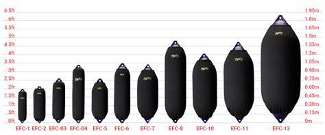 custom boat fender covers polyform efc elite fender covers boating