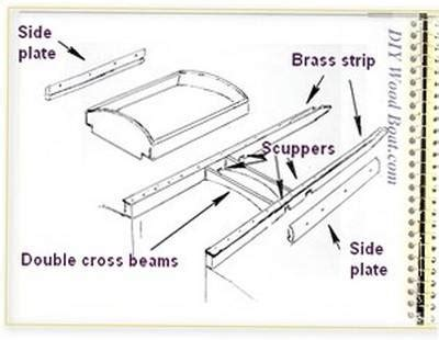 narrowboat side hatches sliding hatch construction on wooden boats