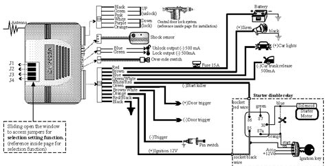 code alarm remote start diagram code free engine image
