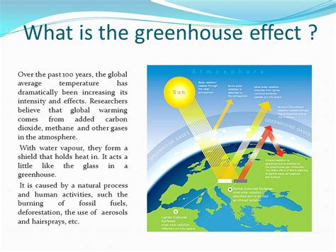what is the greenhouse gas effect definition interesting uda global warming ppt video online download