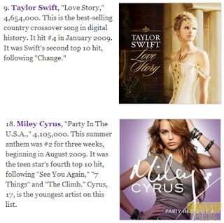 taylor swift country chart history miley cyrus taylor swift most downloaded songs in