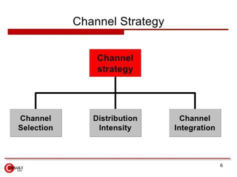 Channel Selection Channel Program