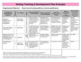 Sales Plan Template by Sales Plan Template Sles And Templates